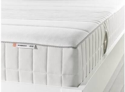 Recensione Dei Migliori Materassi Ikea 2021